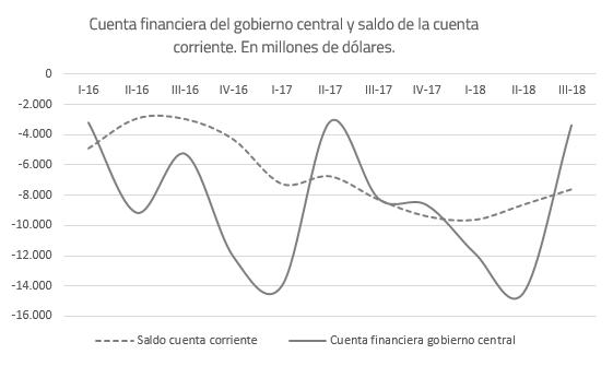 Algunos elementos de la crisis argentina