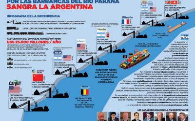 """Hidrovía Paraguay-Paraná: """"Una de las venas abiertas de la Argentina"""""""